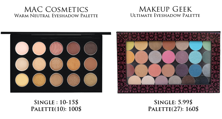 Street-End: MAC & Makeup Geek Eyeshadows - With All My Affection