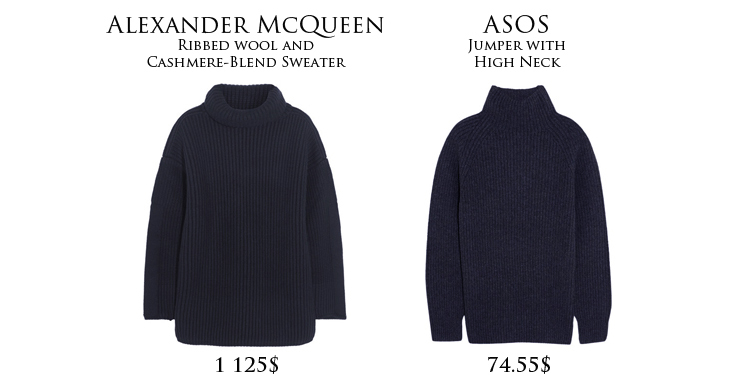 High-End vs. Street-End: High Neck Sweaters